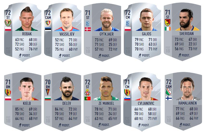 Ekstraklasa FIFA 18