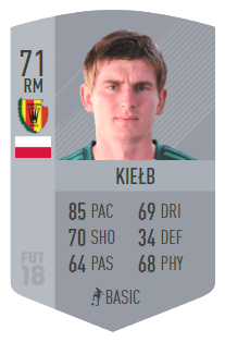 Kiełb FIFA 18