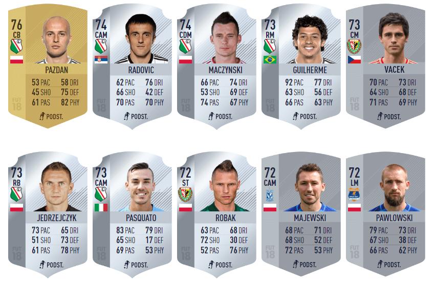 TOP 10 ocena ogólna Ekstraklasa FIFA 18