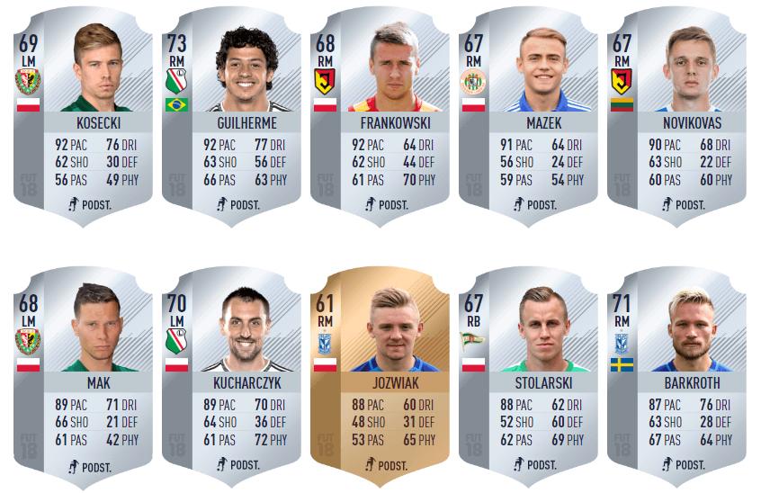 Top 10 szybkość biegu FIFA 18