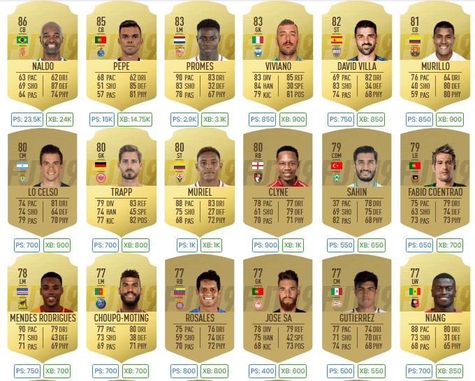 zimowe transfery FIFA 19
