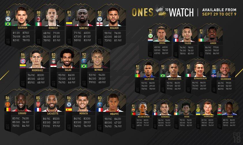 FIFA 18 obiecujące transfery